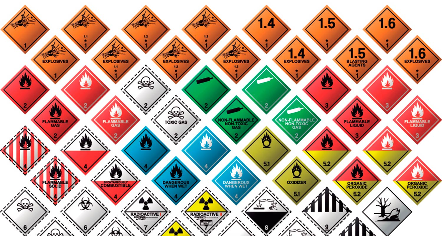 Dangerous Goods AOG part needed in the US for weekend delivery